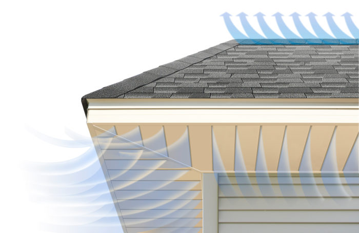 Improving Attic Ventilation With Vented Soffit Panels | Rollex