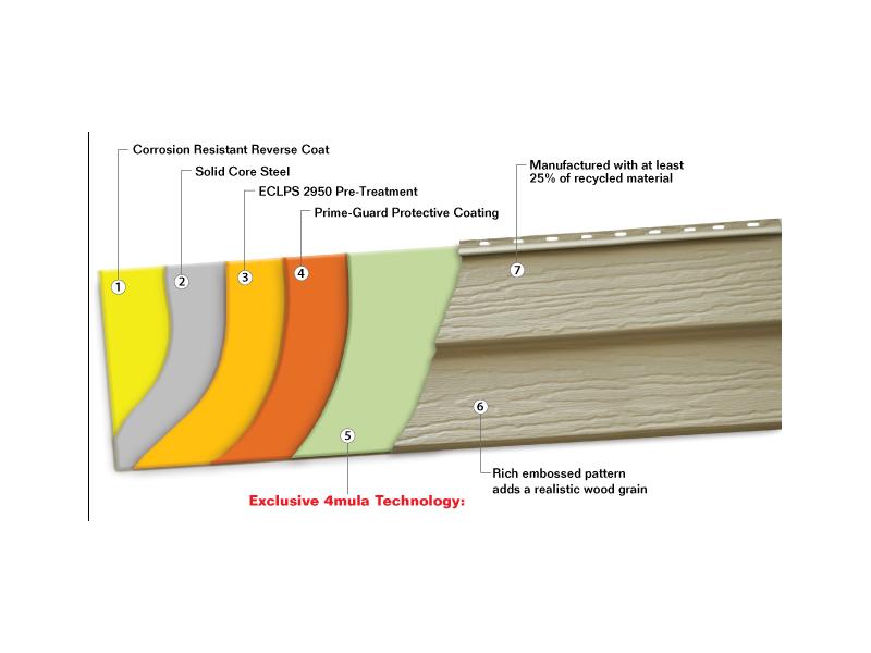 Aurora Steel Siding Rollex